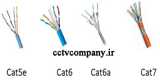 کابلهای شبکه Cat5 و Cat6 و تفاوت آنها
